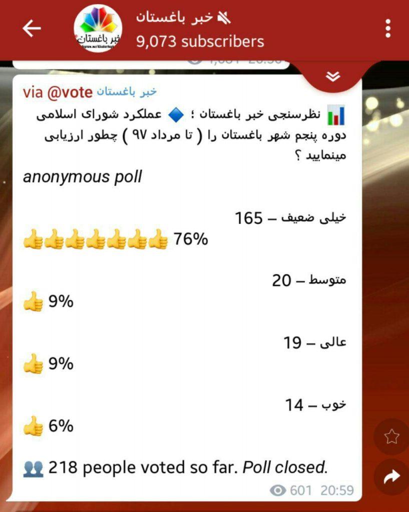 پایان نظرسنجی خبرباغستان درمورد عملکرد ریاست شورای شهر باغستان فتح اله شکوری